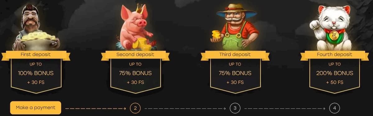 details of the welcome bonus offered by FairSpin Casino