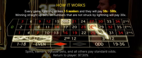 table of how works lightning roulette with rules